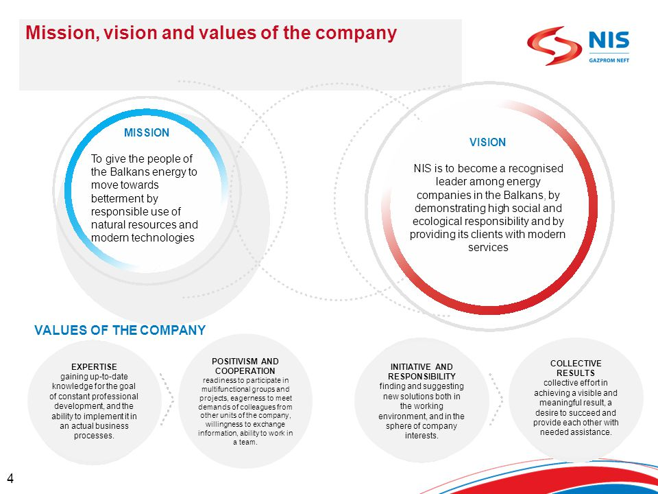 4 Mission, vision and values of the company VALUES OF THE COMPANY MISSION To give the people of the Balkans energy to move towards betterment by respo
