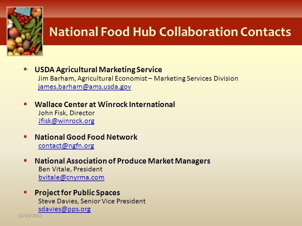 USDA Agricultural Marketing Service Jim Barham, Agricultural Economist – Marketing Services Division james.barham@ams.usda.gov Wallace Center at Winro