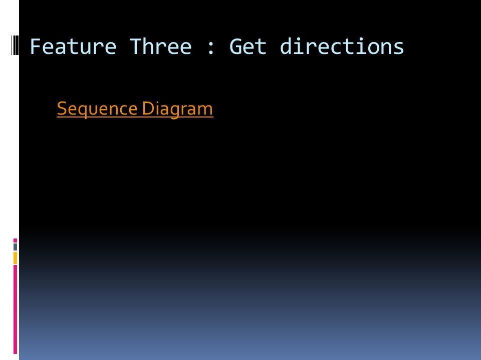 Feature Three : Get directions Sequence Diagram
