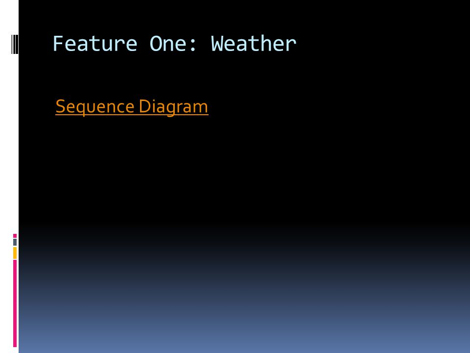 Feature One: Weather Sequence Diagram