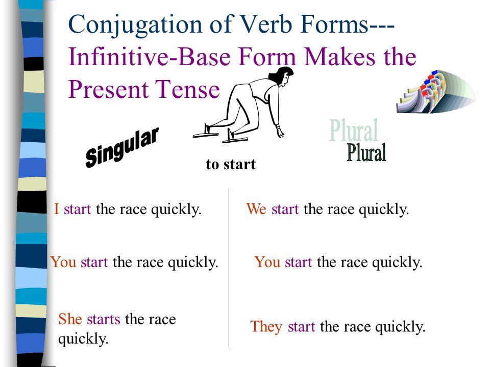 Conjugation of Verb Forms--- Infinitive-Base Form Makes the Present Tense I start the race quickly.