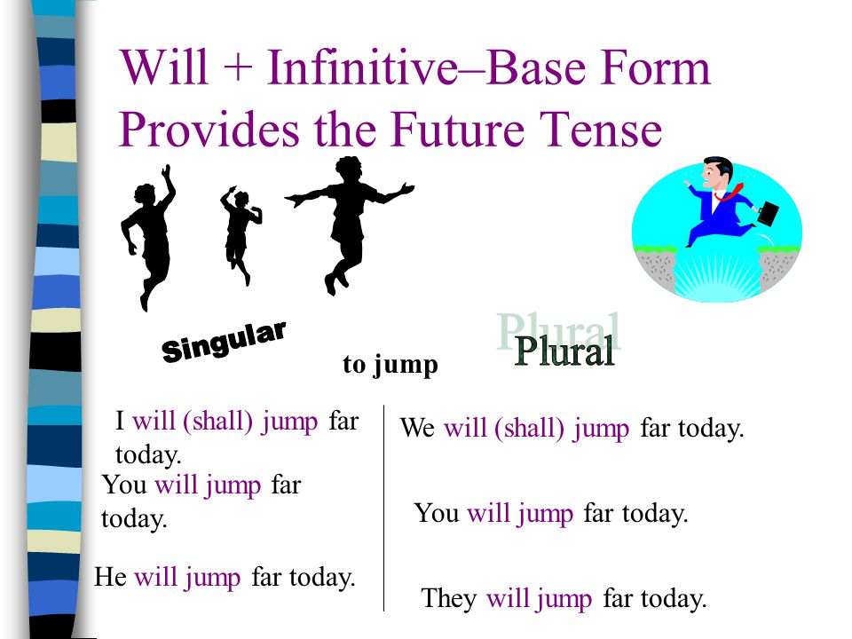 Will + Infinitive–Base Form Provides the Future Tense I will (shall) jump far today.