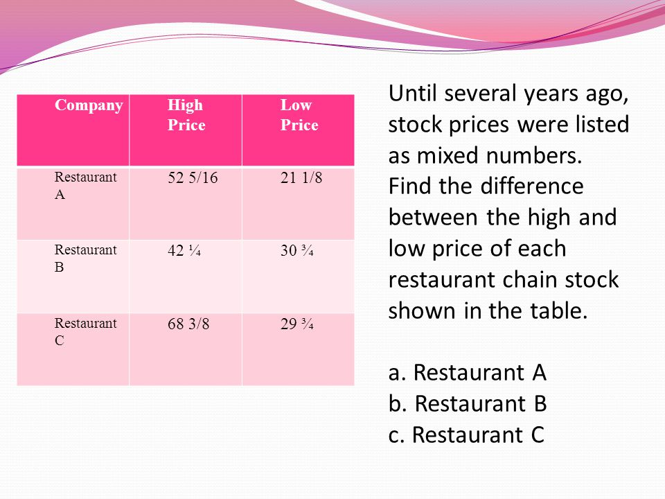 Until several years ago, stock prices were listed as mixed numbers. Find the difference between the high and low price of each restaurant chain stock