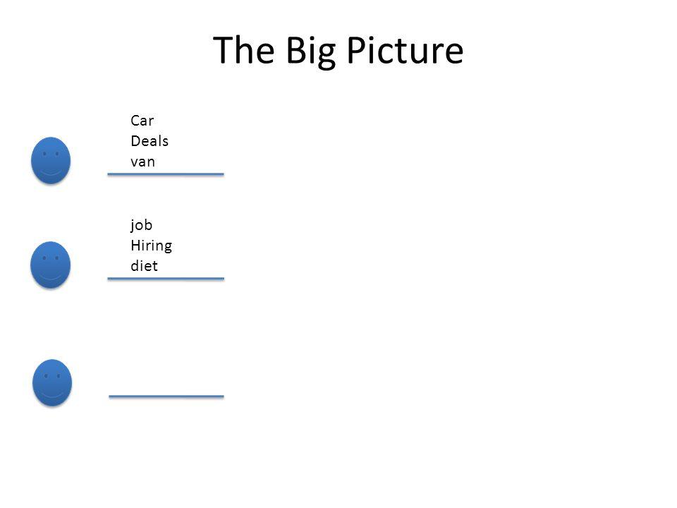 The Big Picture Car Deals van job Hiring diet