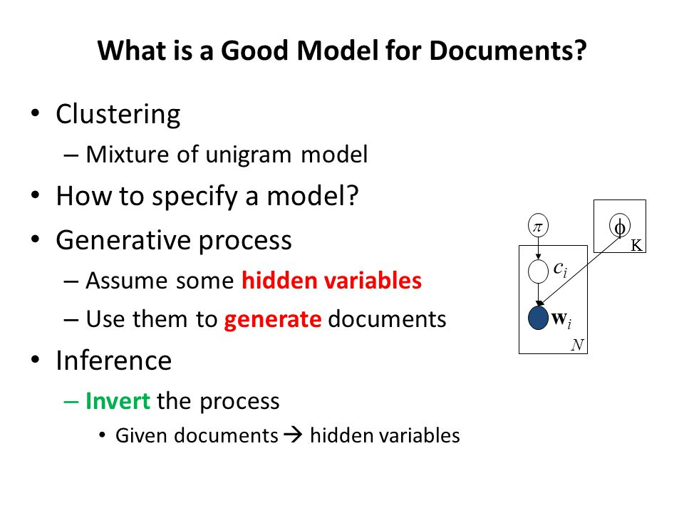 What is a Good Model for Documents. Clustering – Mixture of unigram model How to specify a model.