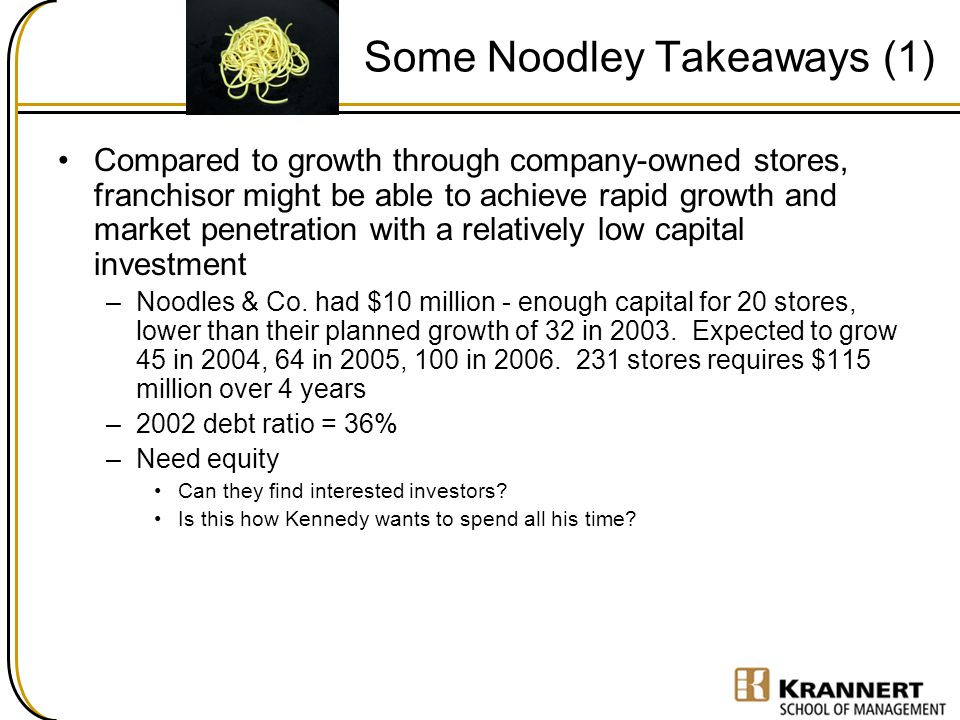 Some Noodley Takeaways (1) Compared to growth through company-owned stores, franchisor might be able to achieve rapid growth and market penetration with a relatively low capital investment –Noodles & Co.