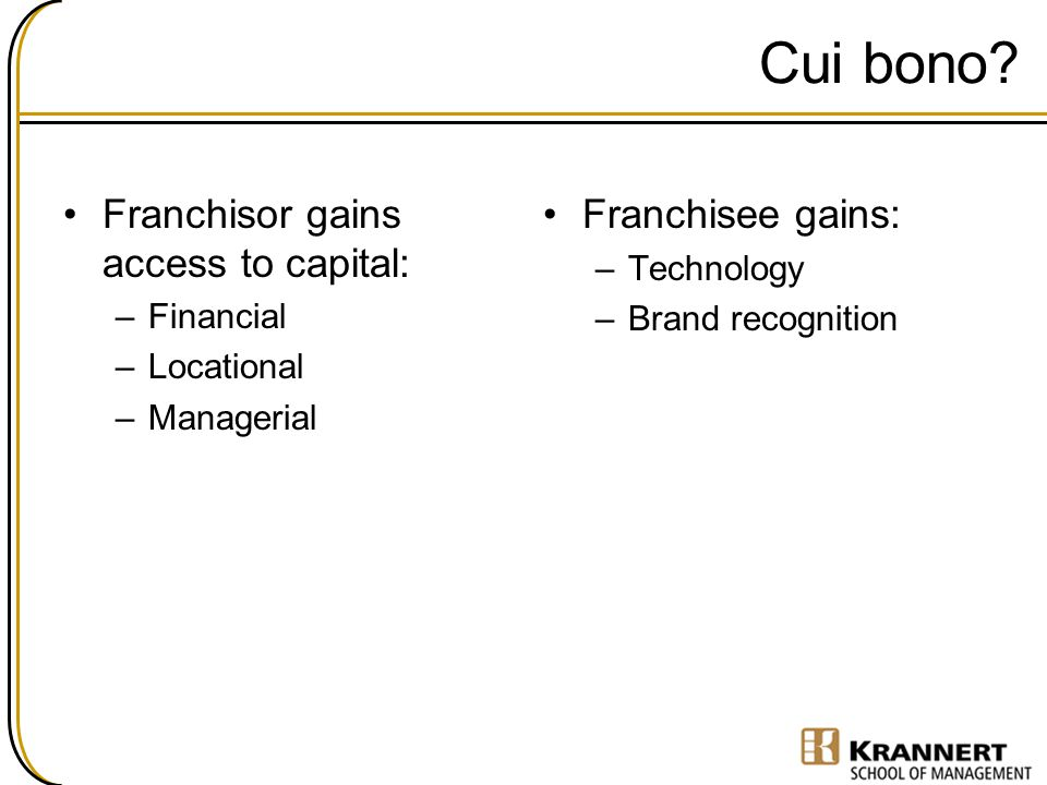 Is Franchising Entrepreneurship.
