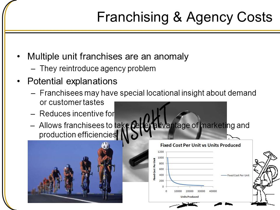 Franchising & Agency Costs Multiple unit franchises are an anomaly –They reintroduce agency problem Potential explanations –Franchisees may have special locational insight about demand or customer tastes –Lets franchisees better manage competition –Reduces incentive for franchisee to free-ride –Allows franchisees to take better advantage of marketing and production efficiencies