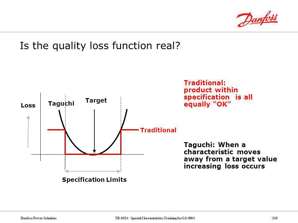 TR-0024 Special Characteristics Training for GS-0004Danfoss Power Solutions| 105 Is the quality loss function real? Specification Limits Loss Target T