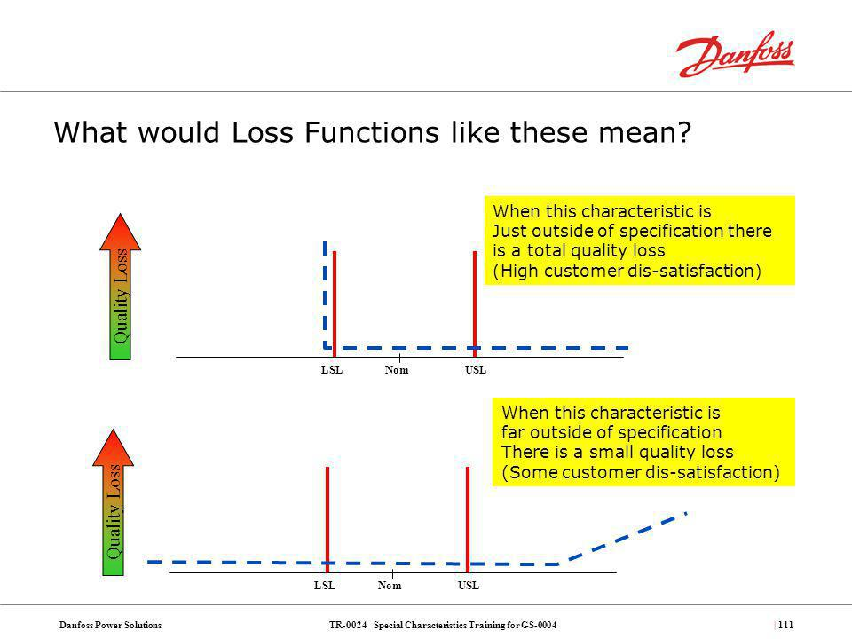 TR-0024 Special Characteristics Training for GS-0004Danfoss Power Solutions| 111 What would Loss Functions like these mean? Quality Loss USLNomLSL Qua