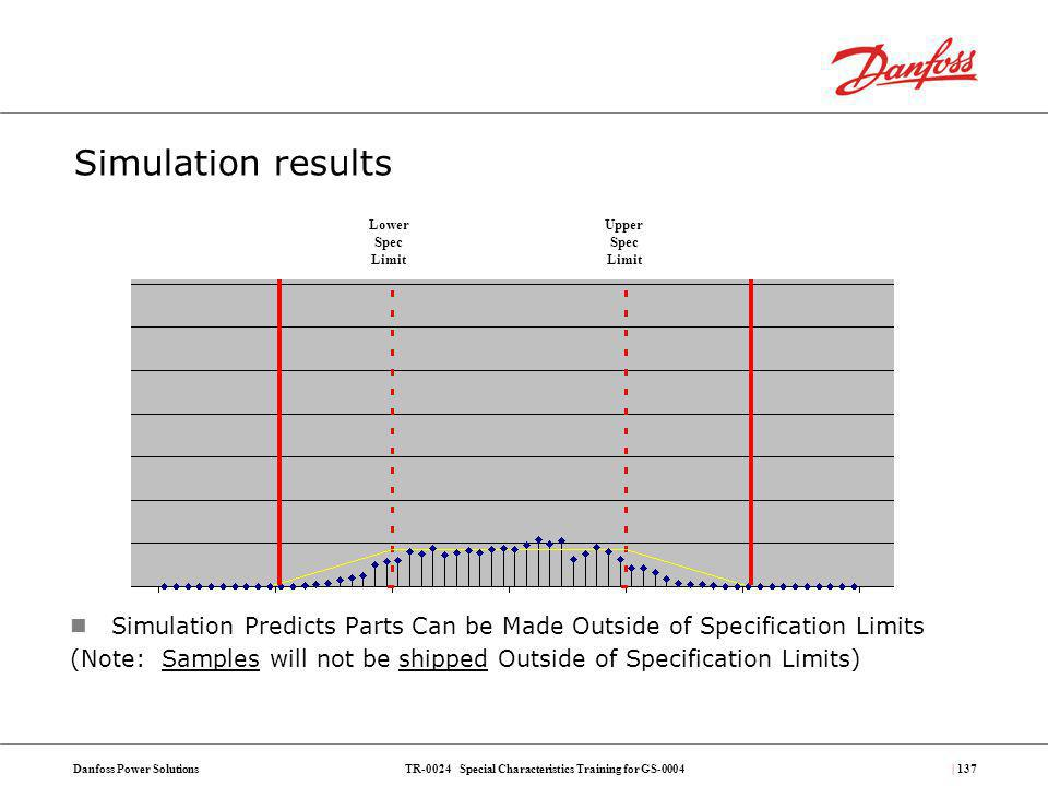 TR-0024 Special Characteristics Training for GS-0004Danfoss Power Solutions| 137 Simulation results Simulation Predicts Parts Can be Made Outside of S