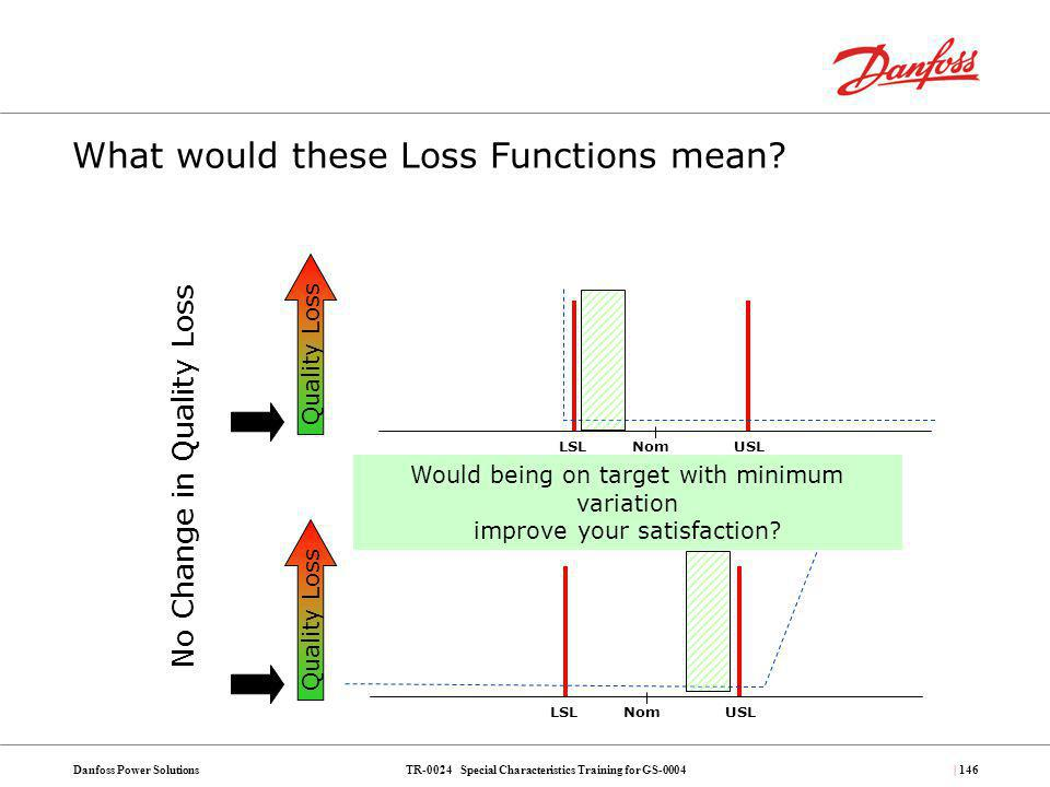 TR-0024 Special Characteristics Training for GS-0004Danfoss Power Solutions| 146 What would these Loss Functions mean? Quality Loss USLNomLSL Quality