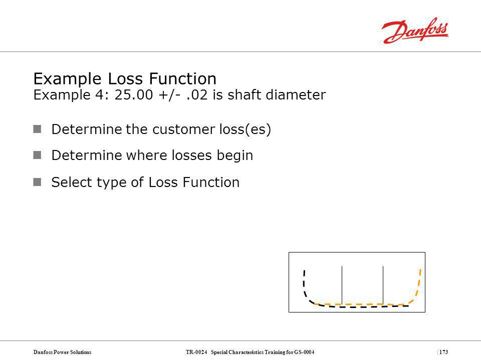 TR-0024 Special Characteristics Training for GS-0004Danfoss Power Solutions| 173 Example Loss Function Example 4: 25.00 +/-.02 is shaft diameter Deter