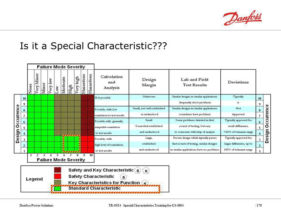 TR-0024 Special Characteristics Training for GS-0004Danfoss Power Solutions| 175 Is it a Special Characteristic???