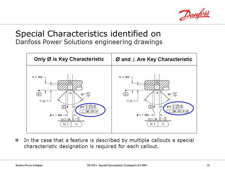 TR-0024 Special Characteristics Training for GS-0004Danfoss Power Solutions| 35 Special Characteristics identified on Danfoss Power Solutions engineer