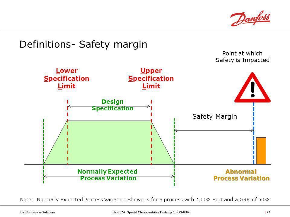 TR-0024 Special Characteristics Training for GS-0004Danfoss Power Solutions| 43 Definitions- Safety margin Lower Specification Limit Upper Specificati