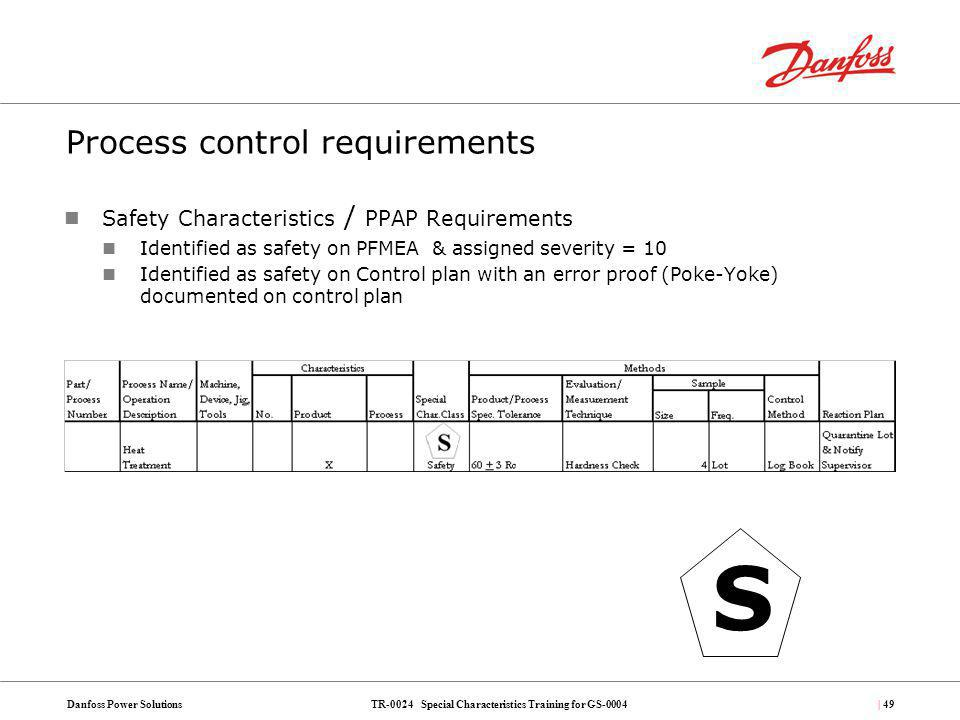 TR-0024 Special Characteristics Training for GS-0004Danfoss Power Solutions| 49 Process control requirements Safety Characteristics / PPAP Requirement