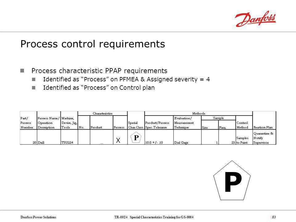 TR-0024 Special Characteristics Training for GS-0004Danfoss Power Solutions| 53 Process control requirements Process characteristic PPAP requirements