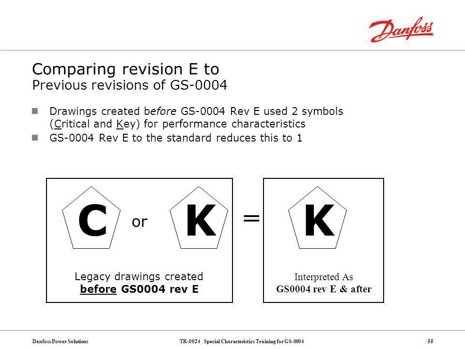 TR-0024 Special Characteristics Training for GS-0004Danfoss Power Solutions| 55 Comparing revision E to Previous revisions of GS-0004 Drawings created