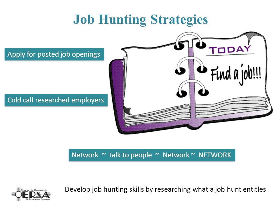Job Hunting Strategies Apply for posted job openings Cold call researched employers Network ~ talk to people ~ Network ~ NETWORK Develop job hunting skills by researching what a job hunt entitles