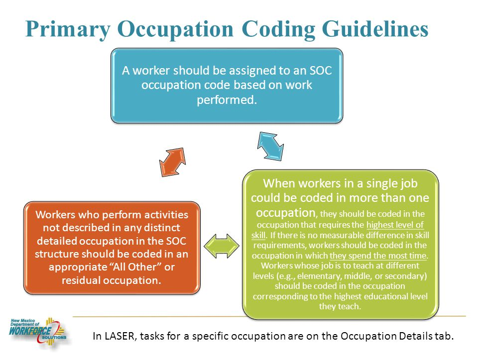 Primary Occupation Coding Guidelines A worker should be assigned to an SOC occupation code based on work performed.