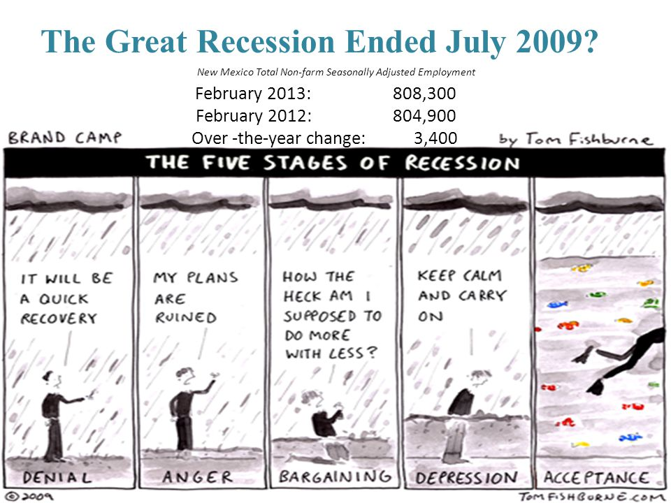 The Great Recession Ended July 2009.