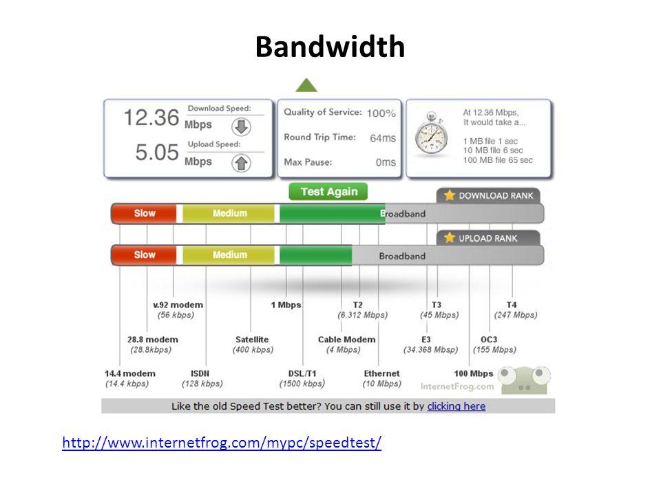 Bandwidth http://www.internetfrog.com/mypc/speedtest/