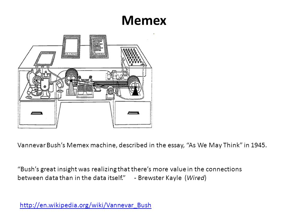 Memex Vannevar Bushs Memex machine, described in the essay, As We May Think in 1945.