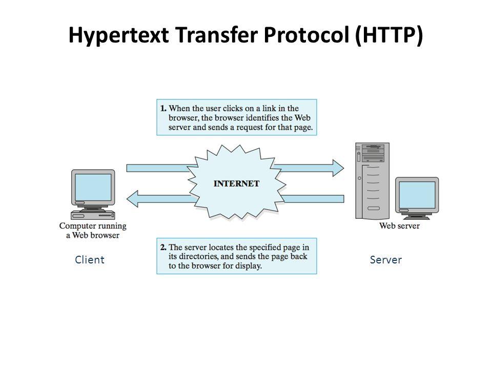 Hypertext Transfer Protocol (HTTP) ClientServer