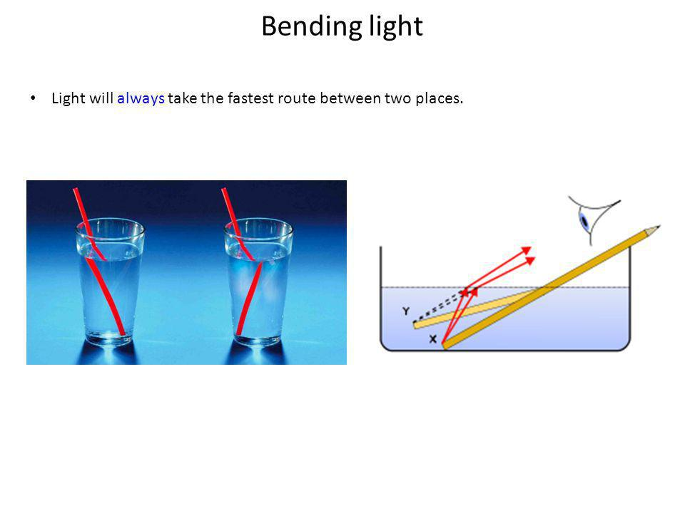 Bending light Light will always take the fastest route between two places.