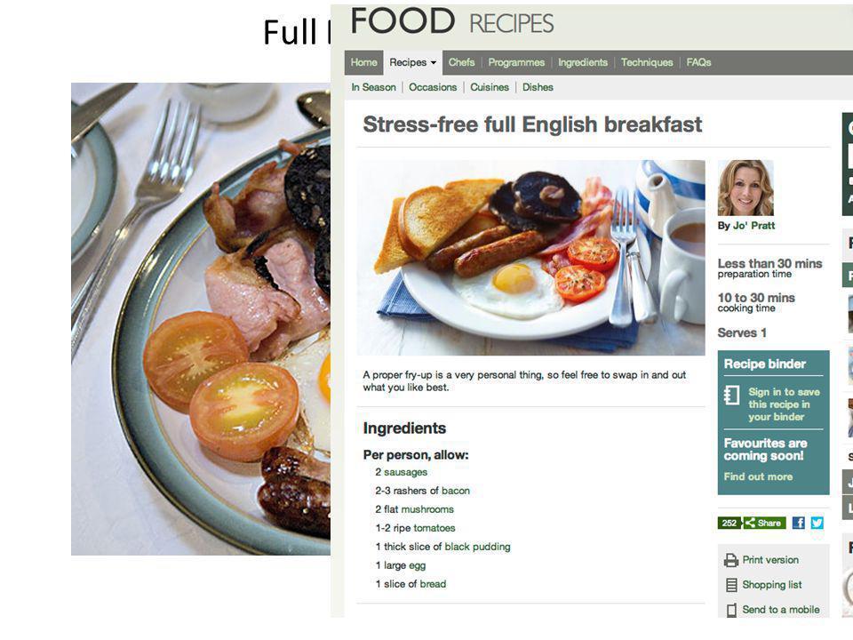 Full English breakfast 1743 – 1794
