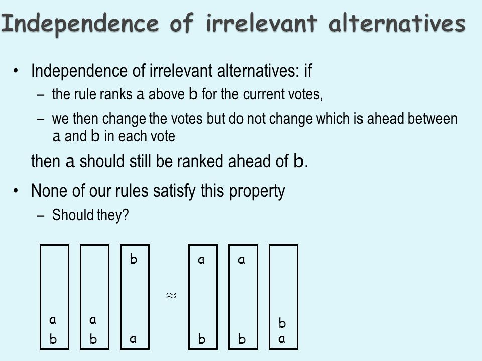 Independence of irrelevant alternatives: if –the rule ranks a above b for the current votes, –we then change the votes but do not change which is ahead between a and b in each vote then a should still be ranked ahead of b.