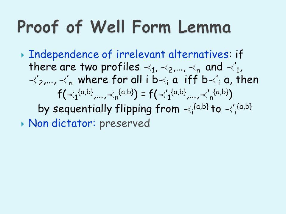 Independence of irrelevant alternatives: if there are two profiles Á 1, Á 2,…, Á n and Á 1, Á 2,…, Á n where for all i b Á i a iff b Á i a, then f( Á