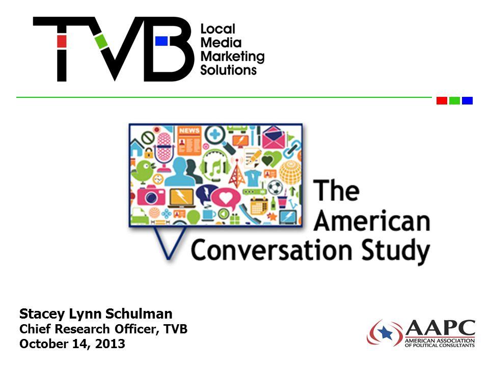 Local Broadcast News = Impact 22 Source: Keller Fay TVB American Conversation Study, April 9-26, 2013.