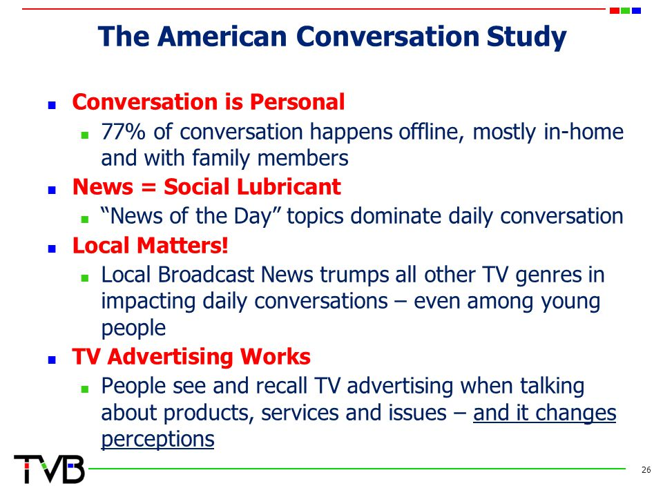Conversation is Personal 77% of conversation happens offline, mostly in-home and with family members News = Social Lubricant News of the Day topics dominate daily conversation Local Matters.