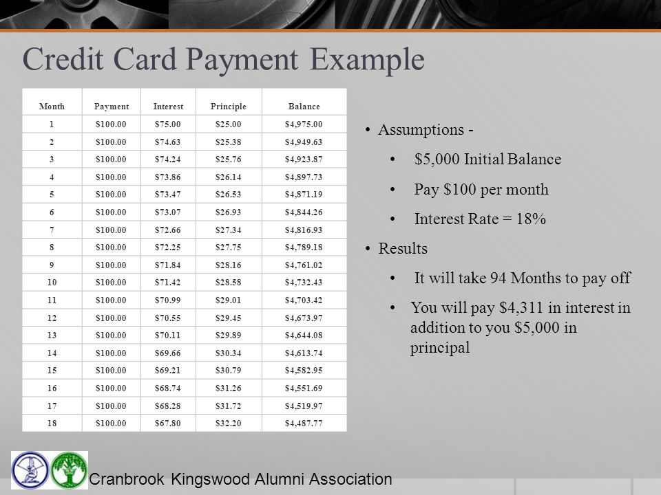 Cranbrook Kingswood Alumni Association Credit Card Payment Example MonthPaymentInterestPrincipleBalance 1$100.00$75.00$25.00$4,975.00 2$100.00$74.63$25.38$4,949.63 3$100.00$74.24$25.76$4,923.87 4$100.00$73.86$26.14$4,897.73 5$100.00$73.47$26.53$4,871.19 6$100.00$73.07$26.93$4,844.26 7$100.00$72.66$27.34$4,816.93 8$100.00$72.25$27.75$4,789.18 9$100.00$71.84$28.16$4,761.02 10$100.00$71.42$28.58$4,732.43 11$100.00$70.99$29.01$4,703.42 12$100.00$70.55$29.45$4,673.97 13$100.00$70.11$29.89$4,644.08 14$100.00$69.66$30.34$4,613.74 15$100.00$69.21$30.79$4,582.95 16$100.00$68.74$31.26$4,551.69 17$100.00$68.28$31.72$4,519.97 18$100.00$67.80$32.20$4,487.77 Assumptions - $5,000 Initial Balance Pay $100 per month Interest Rate = 18% Results It will take 94 Months to pay off You will pay $4,311 in interest in addition to you $5,000 in principal