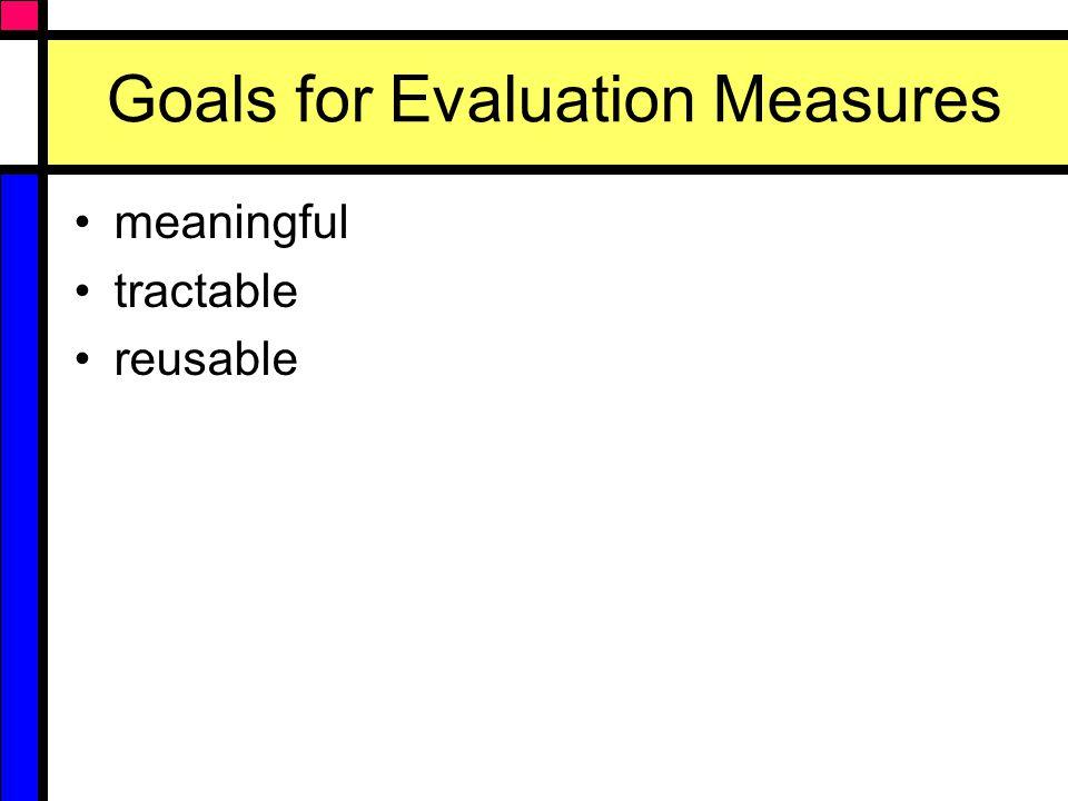 Evaluation Framework We examine a framework for evaluation.