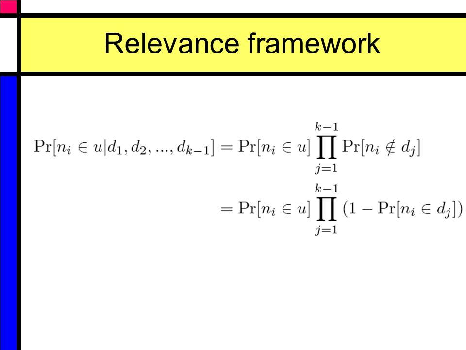 Relevance framework