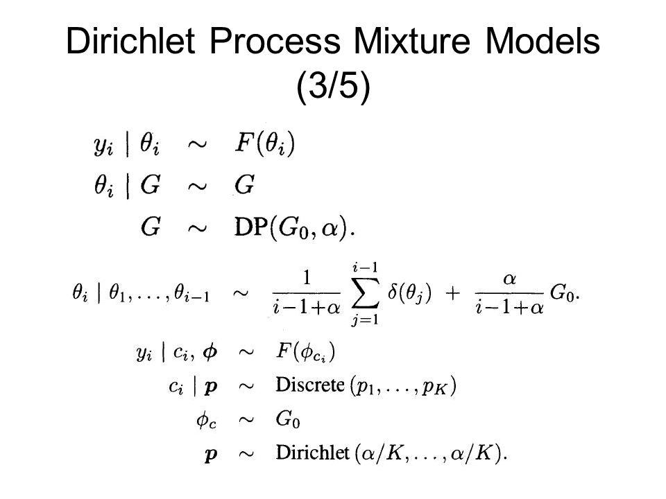 Dirichlet Process Mixture Models (3/5)