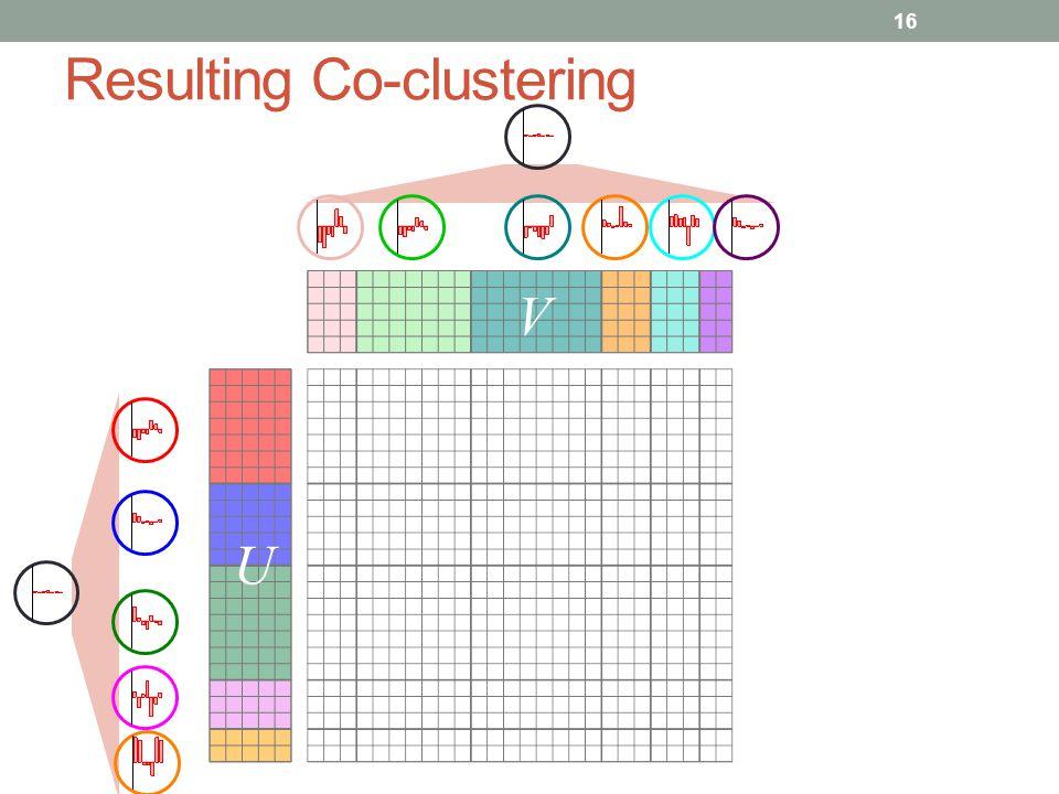 Resulting Co-clustering U V 16