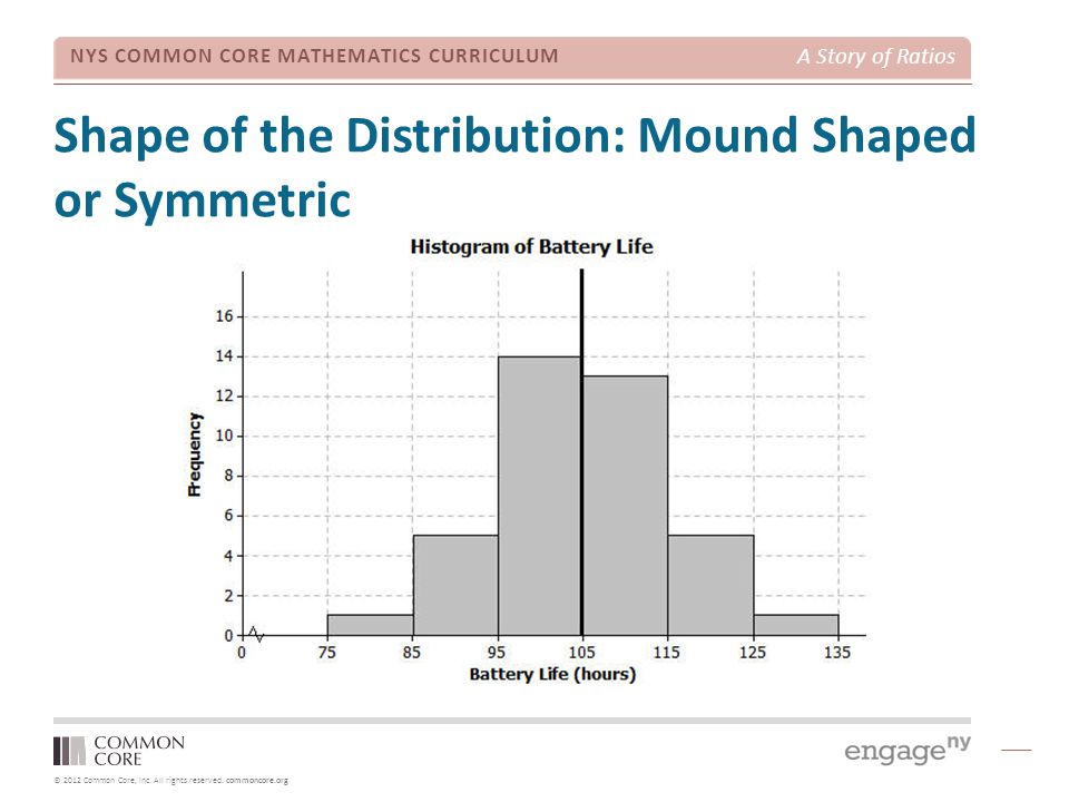 © 2012 Common Core, Inc. All rights reserved. commoncore.org NYS COMMON CORE MATHEMATICS CURRICULUM A Story of Ratios Shape of the Distribution: Mound