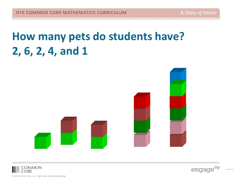 © 2012 Common Core, Inc. All rights reserved. commoncore.org NYS COMMON CORE MATHEMATICS CURRICULUM A Story of Ratios How many pets do students have?