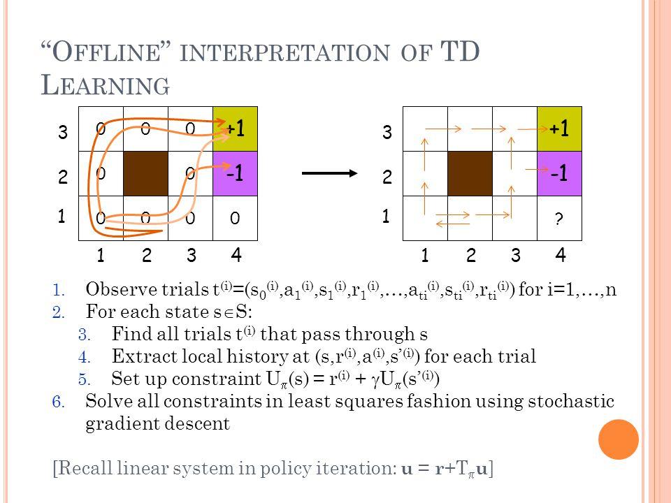 O FFLINE INTERPRETATION OF TD L EARNING 1.