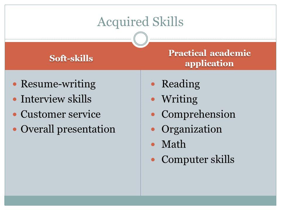 Soft-skills Practical academic application Resume-writing Interview skills Customer service Overall presentation Reading Writing Comprehension Organization Math Computer skills Acquired Skills