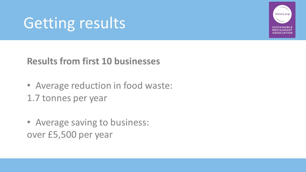 Getting results Results from first 10 businesses Average reduction in food waste: 1.7 tonnes per year Average saving to business: over £5,500 per year