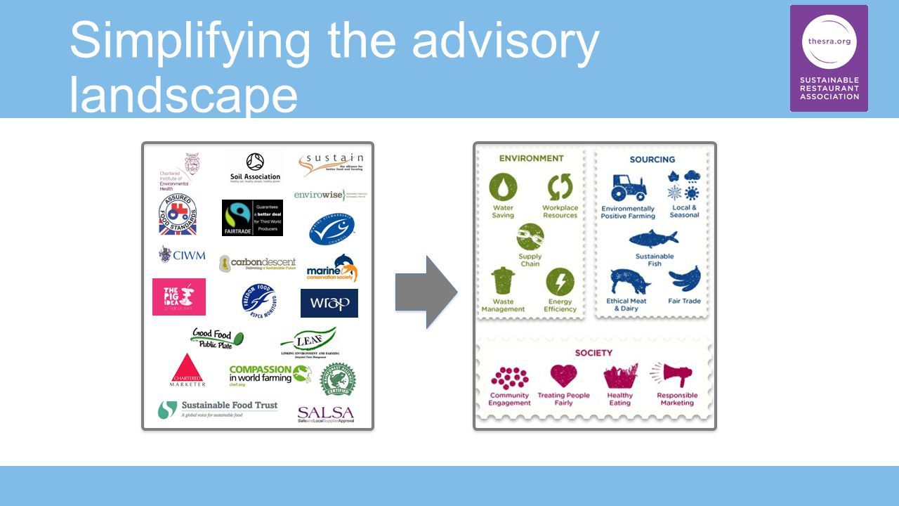 Simplifying the advisory landscape