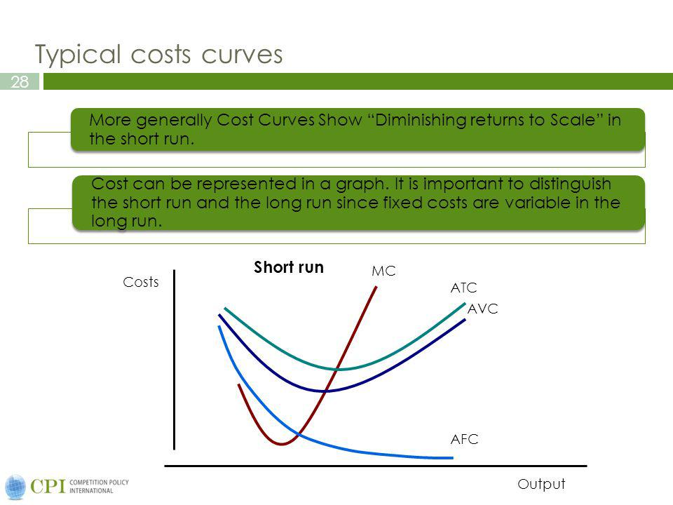 28 Typical costs curves More generally Cost Curves Show Diminishing returns to Scale in the short run. Cost can be represented in a graph. It is impor