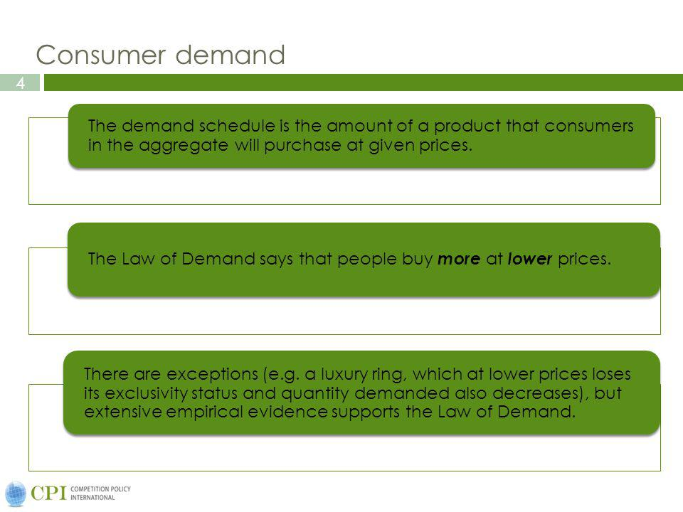 5 Consumer demand This and other examples are made up.