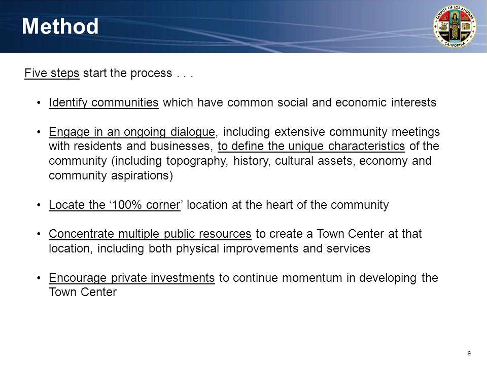 9 Method Five steps start the process...