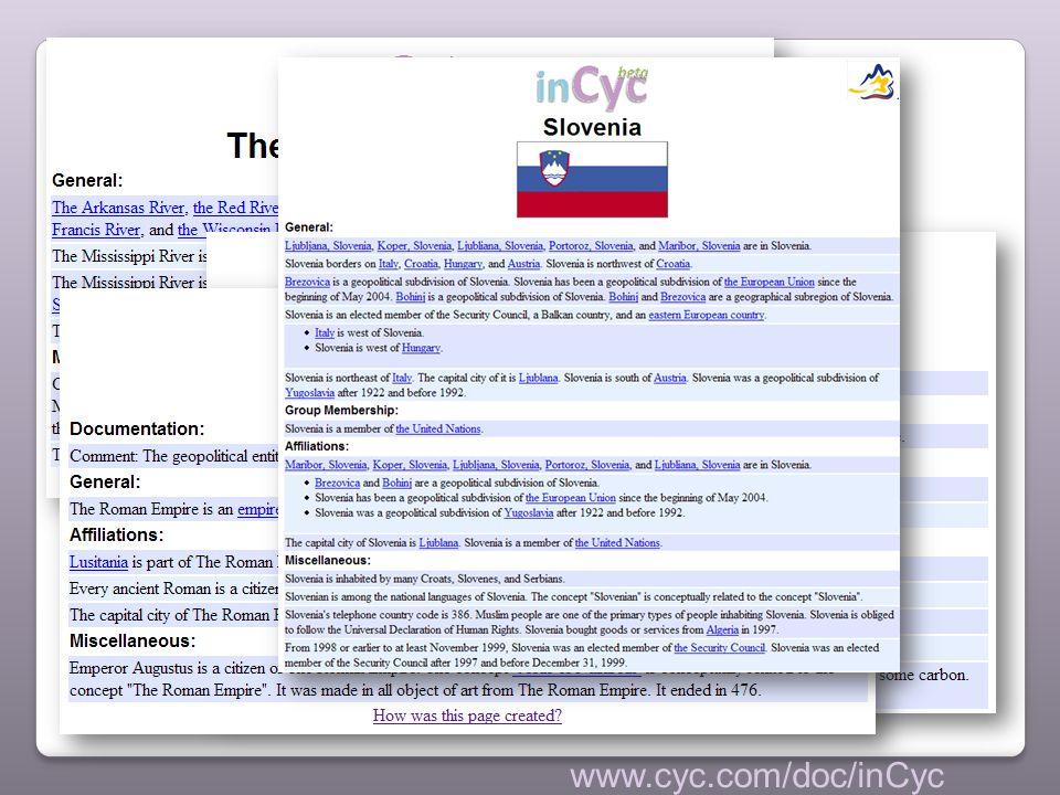 www.cyc.com/doc/inCyc